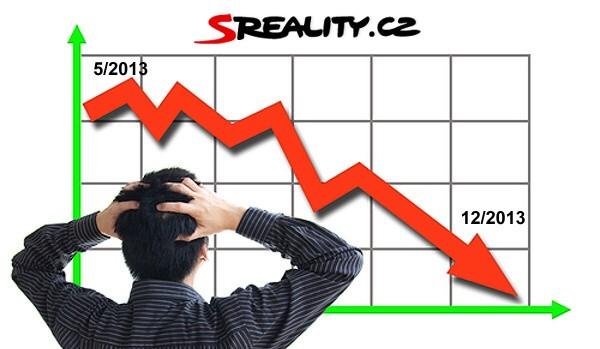 sreality.cz se propadají